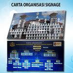 Signage Chart